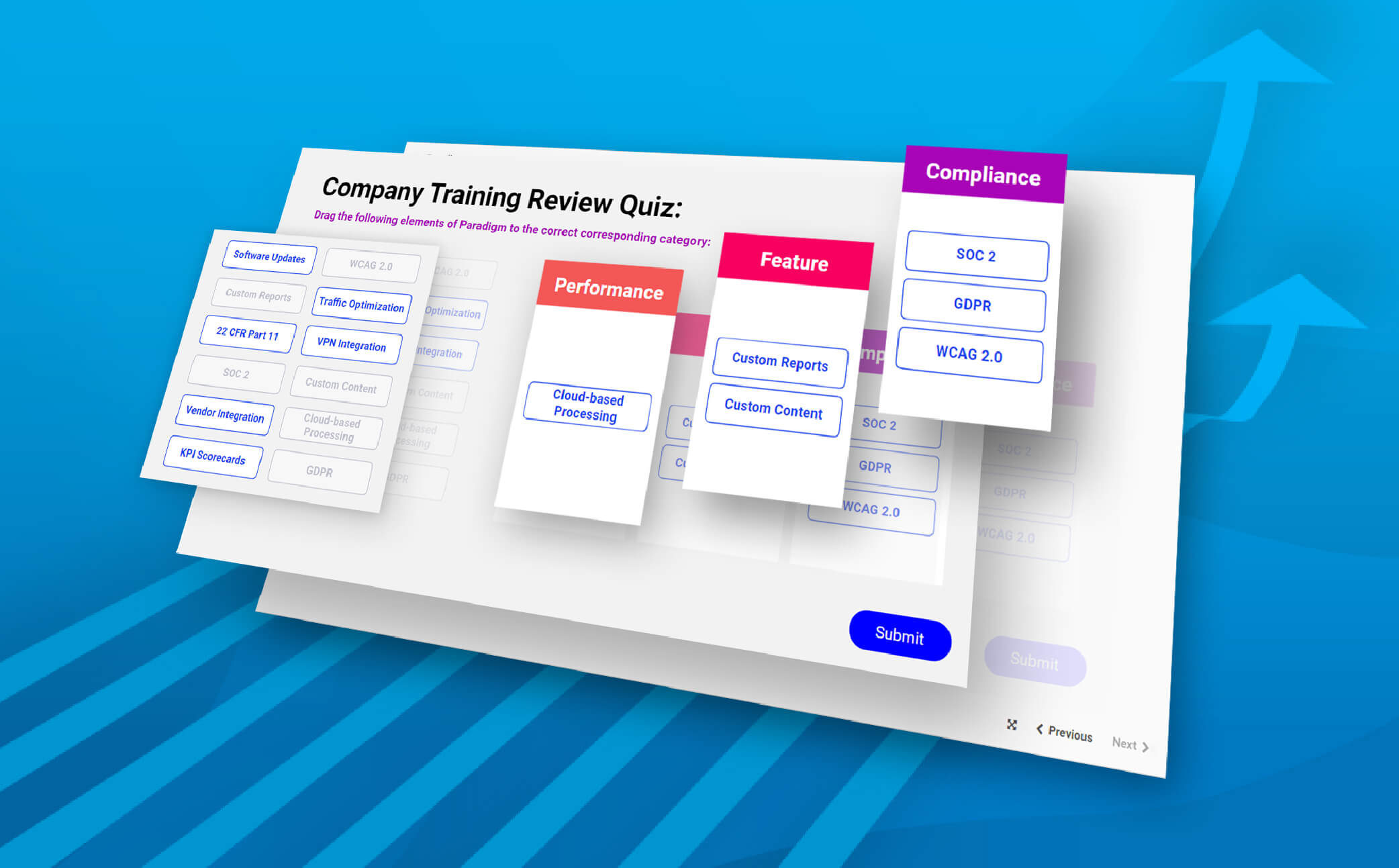 Customize eLearning Courses with Online Assessment Tools